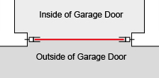 Diagram depicting the layout of a middle roller garage door