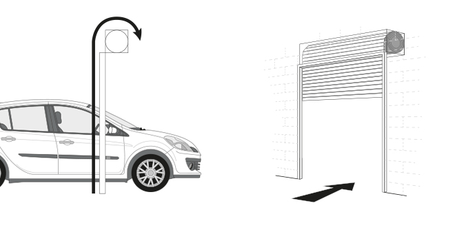 Diagram depicting the typical function of a roller garage door
